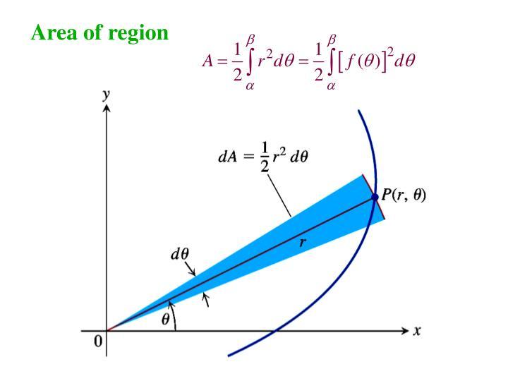 Area of region