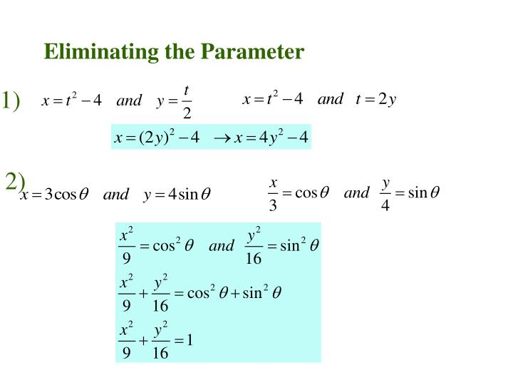 Eliminating the Parameter