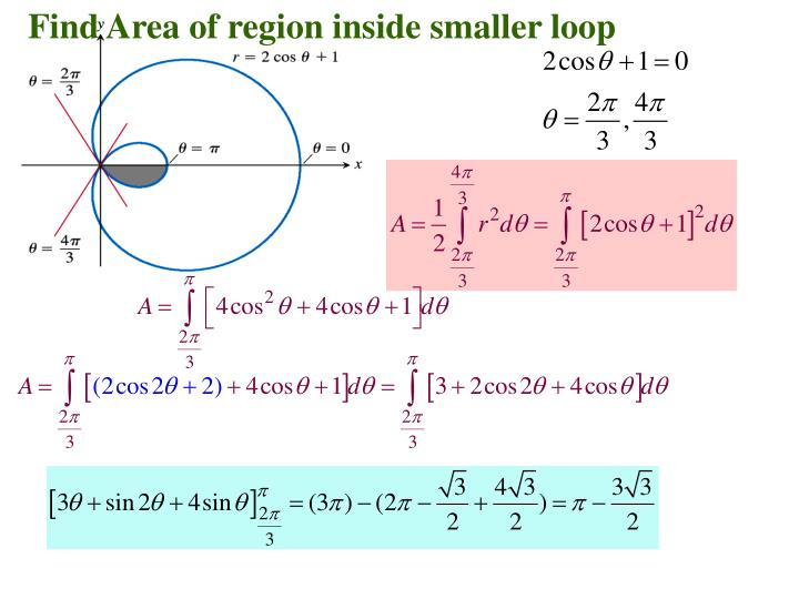 Find Area of region inside smaller loop