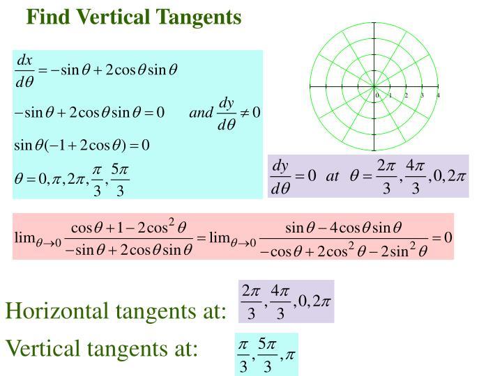 Find Vertical Tangents