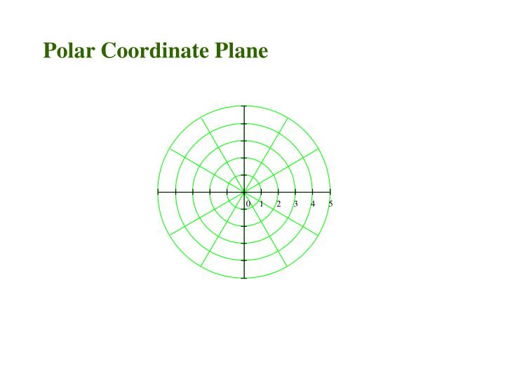 Polar Coordinate Plane