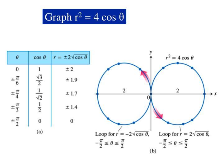 Figure 9.42(a-b).
