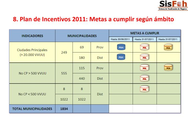 8. Plan de Incentivos 2011: Metas a cumplir según ámbito