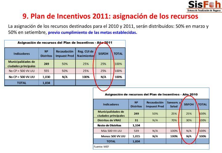 9. Plan de Incentivos 2011: asignación de los recursos