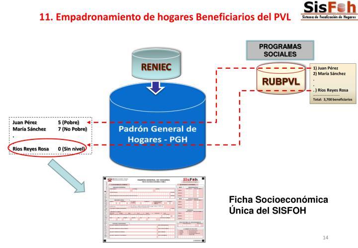 11. Empadronamiento de hogares Beneficiarios del PVL