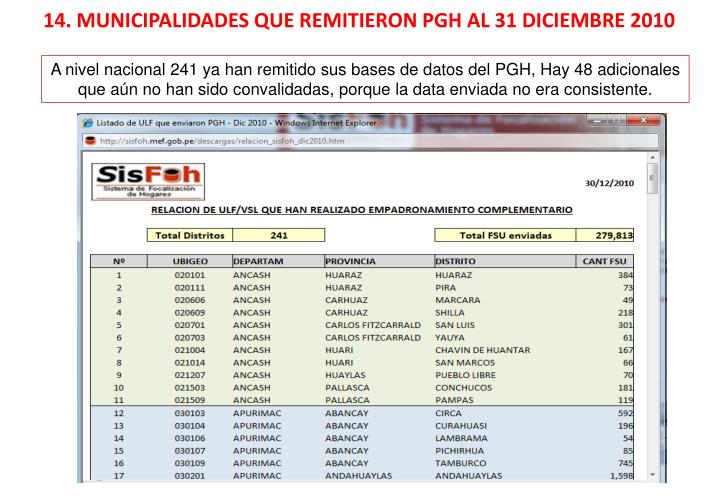 14. MUNICIPALIDADES QUE REMITIERON PGH AL 31 DICIEMBRE 2010
