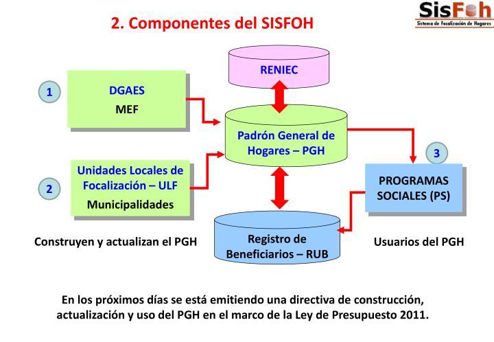 2. Componentes del SISFOH
