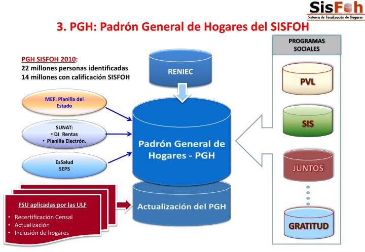 3. PGH: Padrón General de Hogares del SISFOH