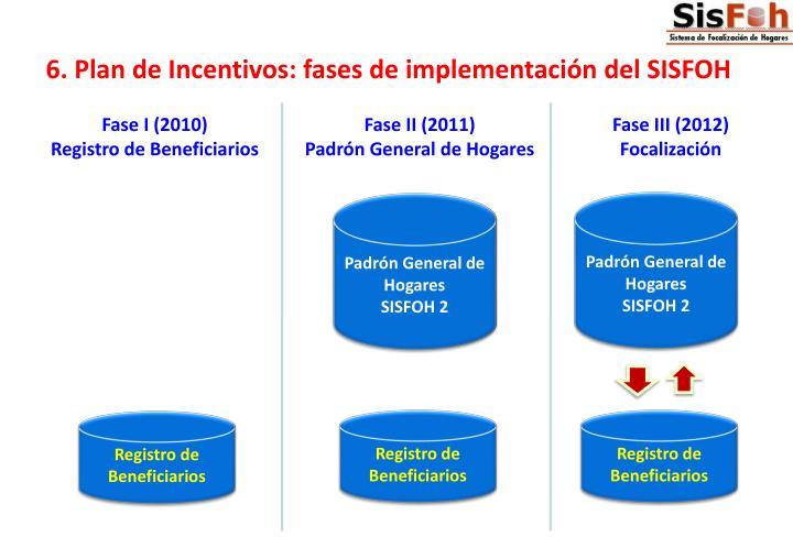 6. Plan de Incentivos: fases de implementación del SISFOH