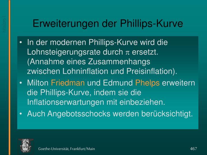Erweiterungen der Phillips-Kurve