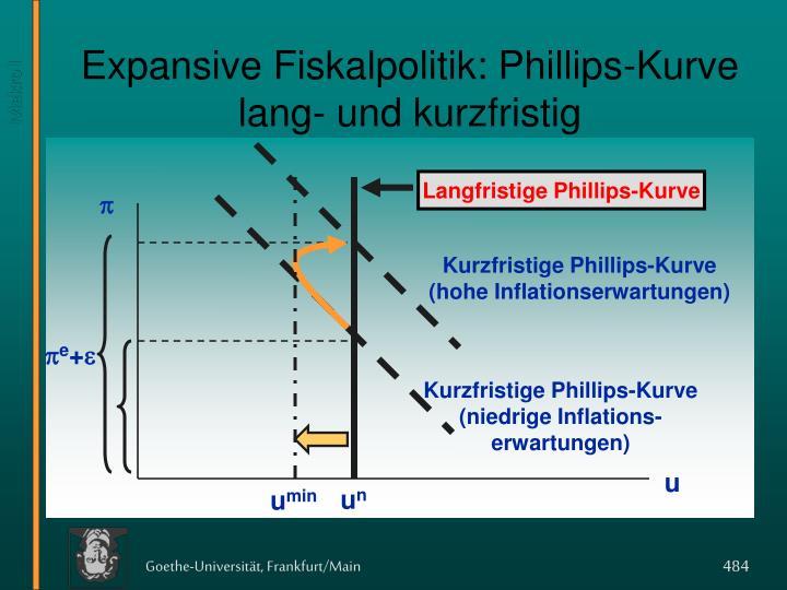 Expansive Fiskalpolitik: Phillips-Kurve lang- und kurzfristig