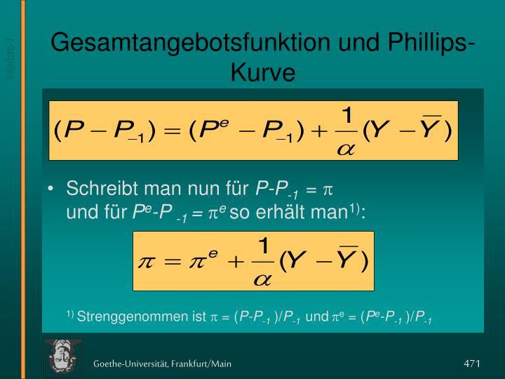 Gesamtangebotsfunktion und Phillips-Kurve