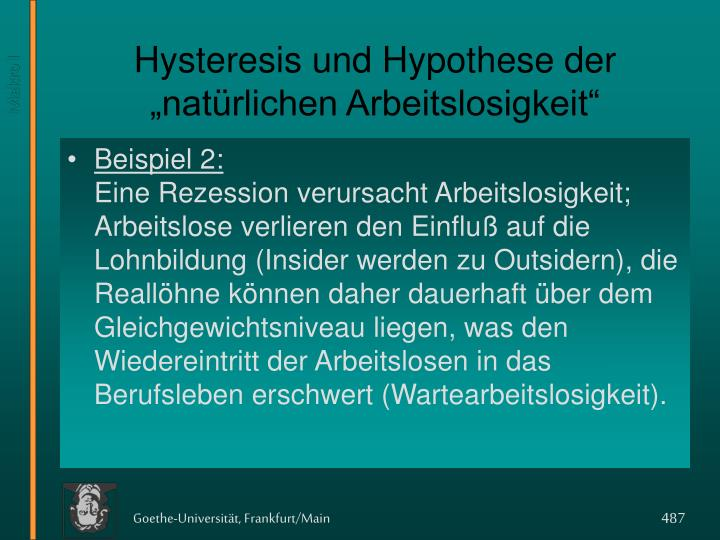 """Hysteresis und Hypothese der """"natürlichen Arbeitslosigkeit"""""""