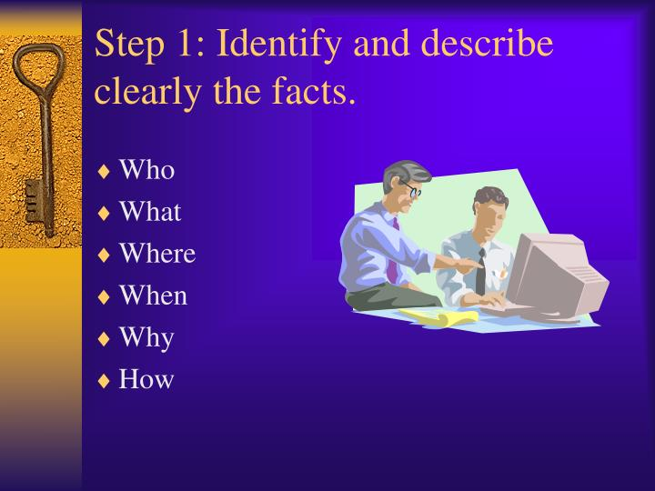 Step 1: Identify and describe clearly the facts.