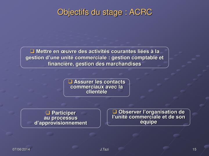 Objectifs du stage: ACRC