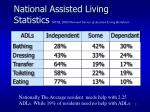 national assisted living statistics ncal 2000 national survey of assisted living residents
