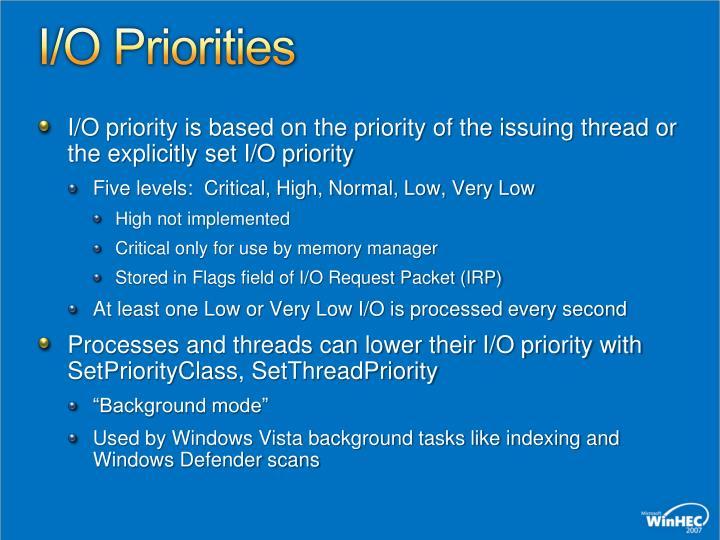 I/O Priorities
