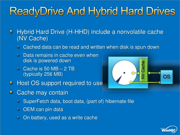 ReadyDrive