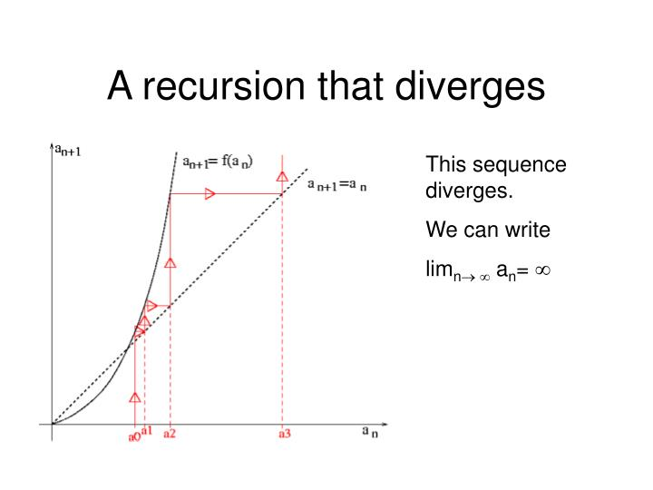 A recursion that diverges
