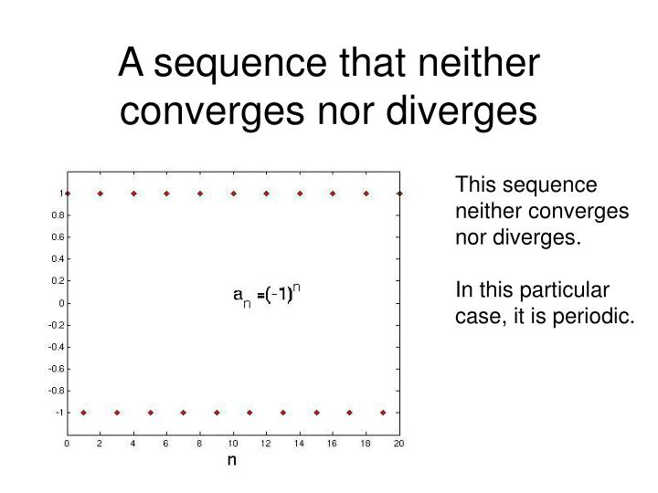 A sequence that neither converges nor diverges