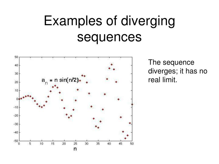 Examples of diverging sequences
