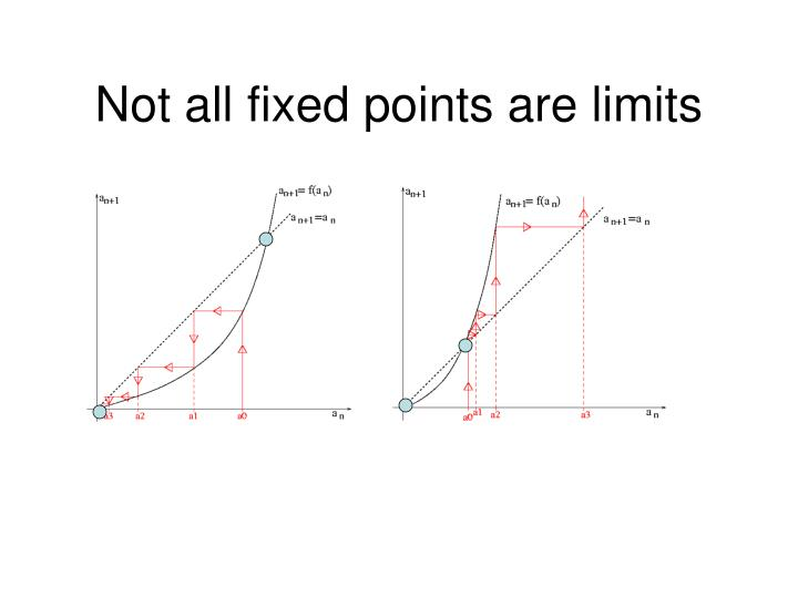 Not all fixed points are limits