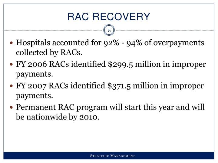 RAC Recovery