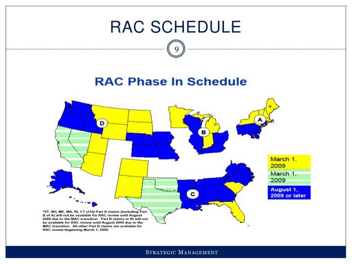 RAC Schedule