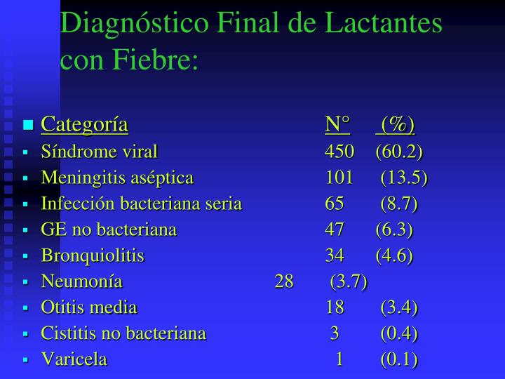 Diagnóstico Final de Lactantes