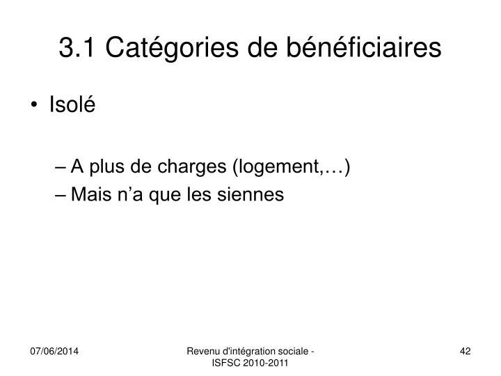 3.1 Catégories de bénéficiaires