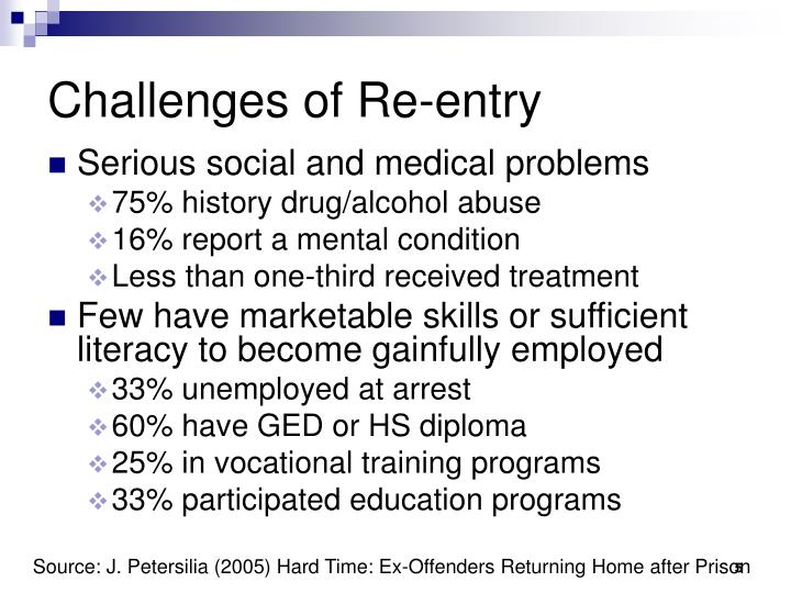 Challenges of Re-entry