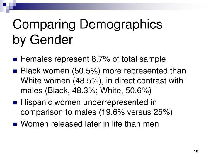 Comparing Demographics