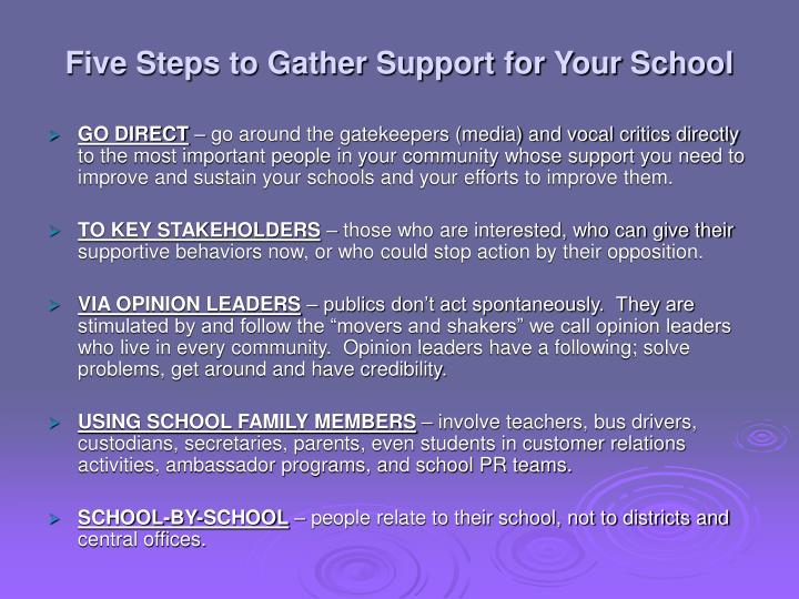 Five Steps to Gather Support for Your School