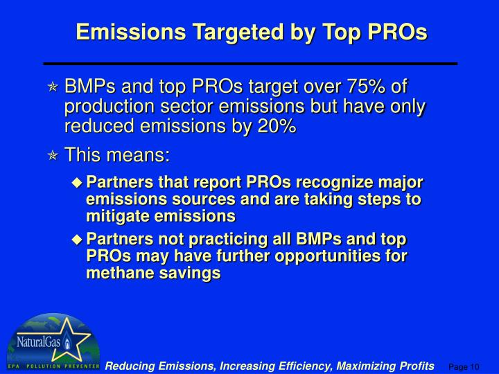 Emissions Targeted by Top PROs