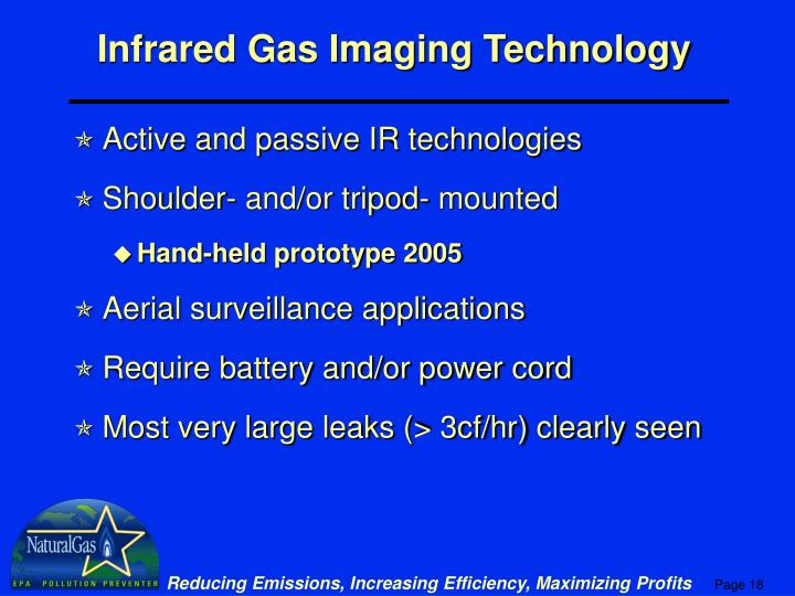Infrared Gas Imaging Technology