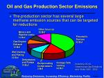 oil and gas production sector emissions