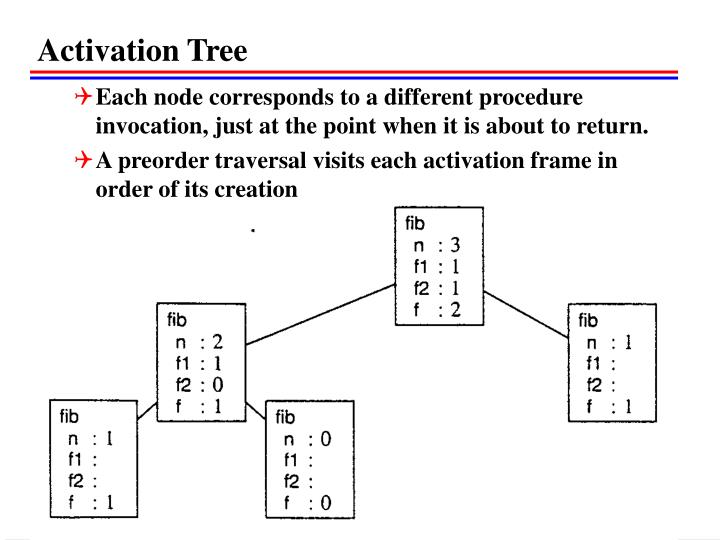 Activation Tree