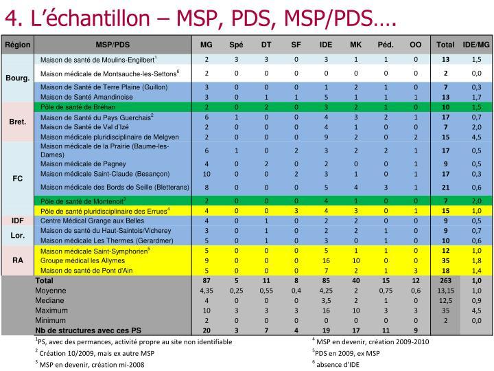 4. L'échantillon – MSP, PDS, MSP/PDS….