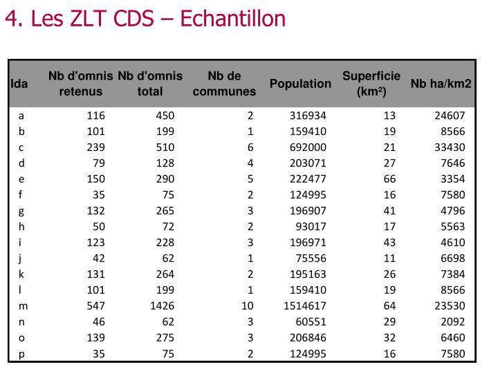 4. Les ZLT CDS – Echantillon