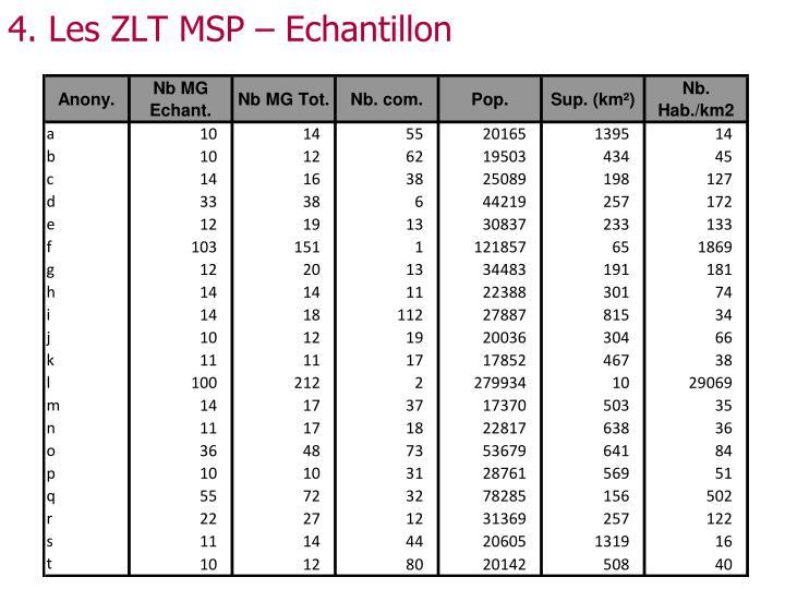 4. Les ZLT MSP – Echantillon