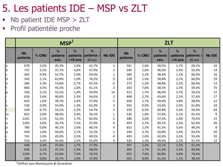 5. Les patients IDE – MSP vs ZLT