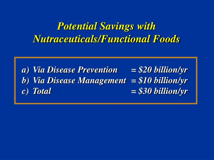 Potential Savings with Nutraceuticals/Functional Foods