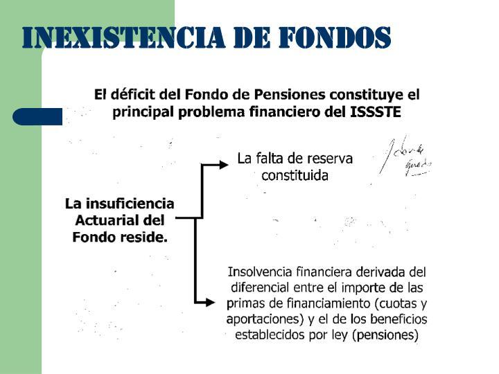 INEXISTENCIA DE FONDOS