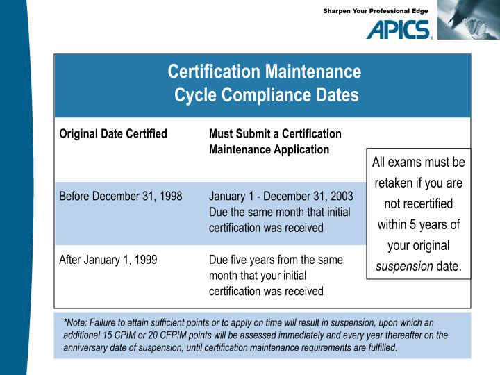 Certification Maintenance