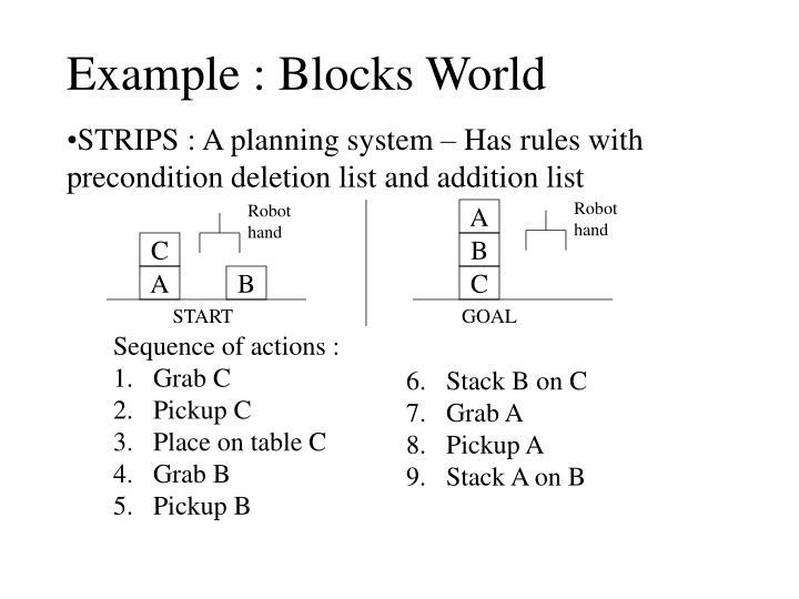 Example : Blocks World