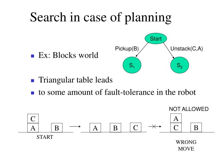 Search in case of planning
