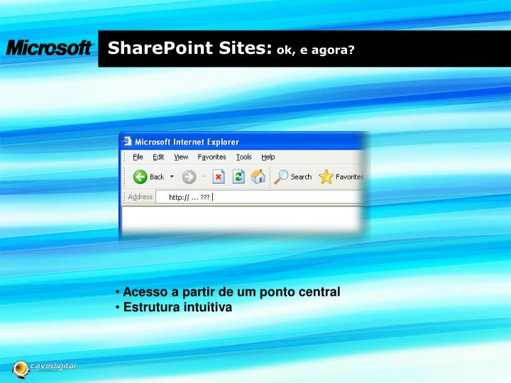SharePoint Sites: