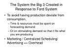 the system the big 3 created in response to ford system2