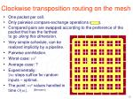 clockwise transposition routing on the mesh