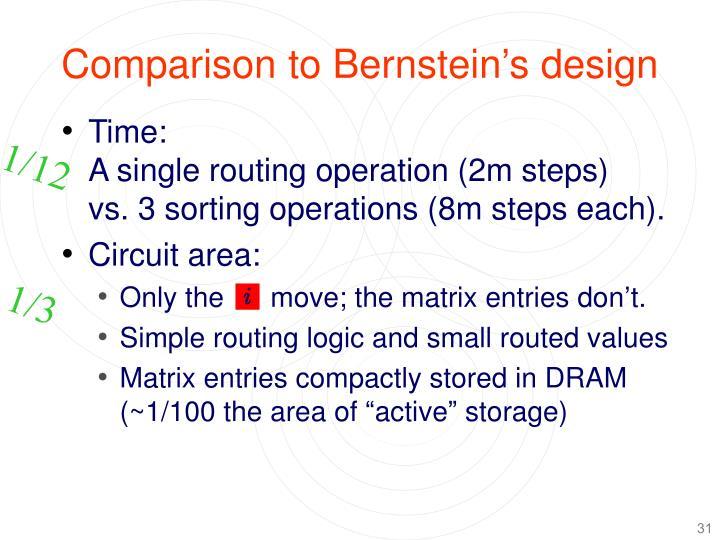 Comparison to Bernstein's design